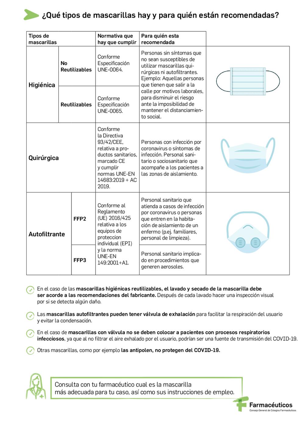 Información covid 19